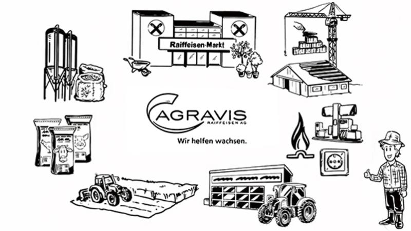 Was macht AGRAVIS? Neues Erklärvideo online