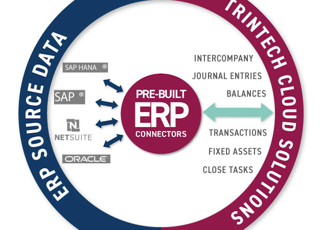Trintech stellt neue Echtzeit-Funktionen für R2R-Lösung Cadency vor