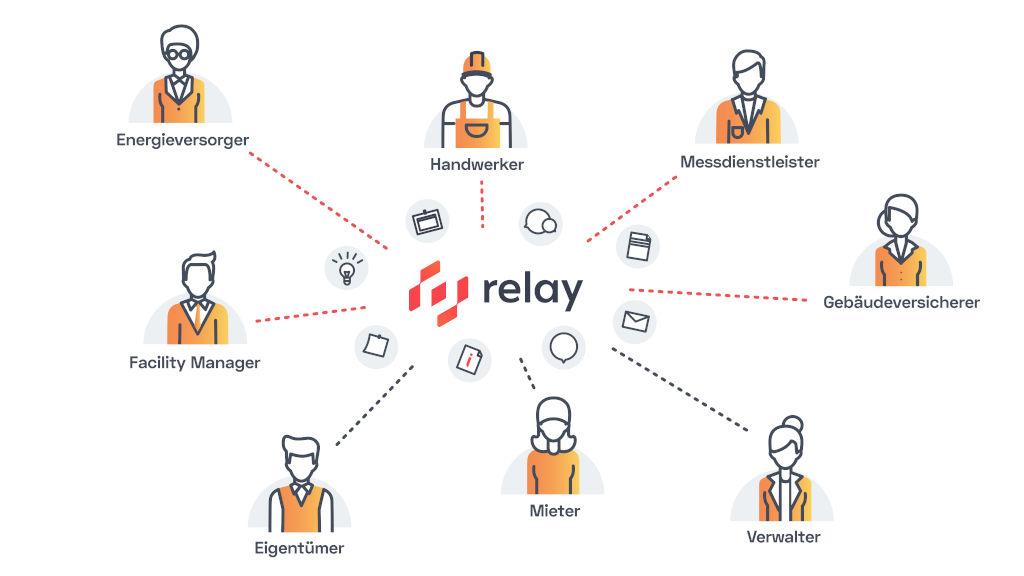 Cloud-Plattform-Anbieter casavi startet digitales Dienstleister-Netzwerk Relay für die Wohnungswirtschaft