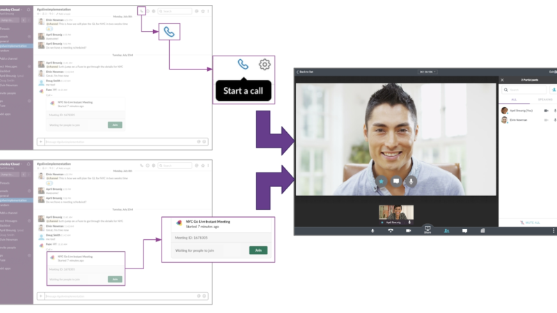 Fuze stellt Integration in Slack vor