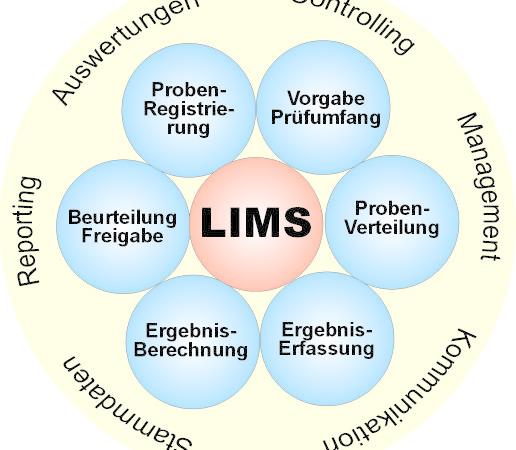 Labor-Management digital: LIMS-Forum 2019