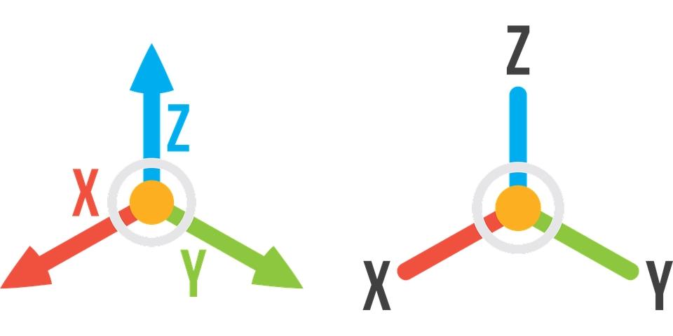 Ob X-Generation, Y-Generation oder Z-Generation: XYZ-Domains passen immer