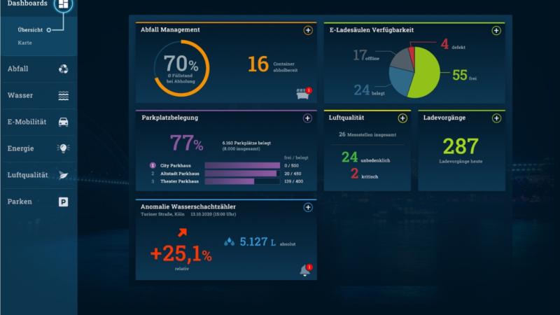 GreenPocket unterstützt Kommunen und Stadtwerke mit neuem Smart-City-Dashboard
