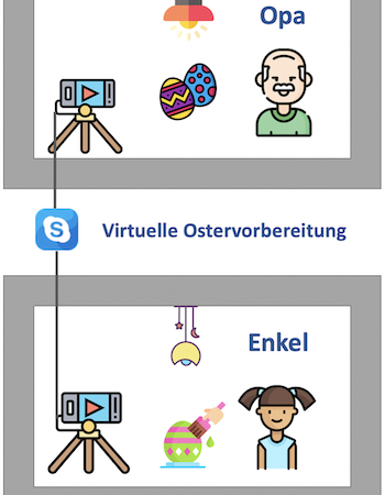 Der virtuelle Opa in Coronazeiten