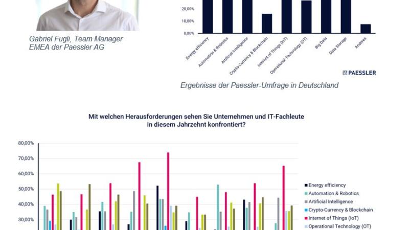 IoT ist die größte Herausforderung für deutsche IT-Mitarbeiter