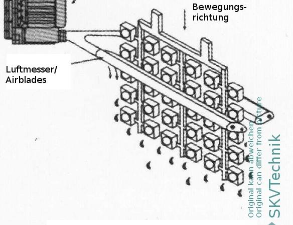 Herstellung von Kunststoffgranulat