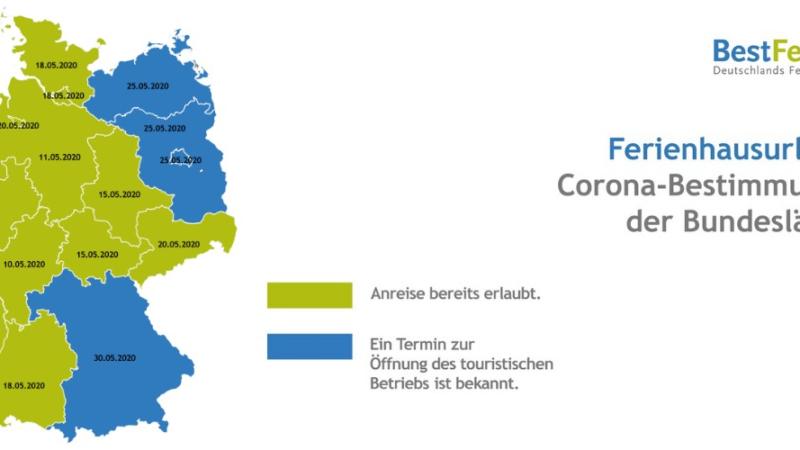 BestFewo gehört zu Deutschlands Besten Online-Portalen 2020