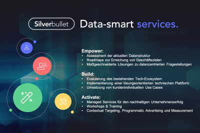Silverbullet wird Specialized Partner für Adobe Audience Manager
