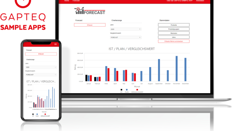 Charts mit Daten aus SQL Datenbanken prägnant visualisieren