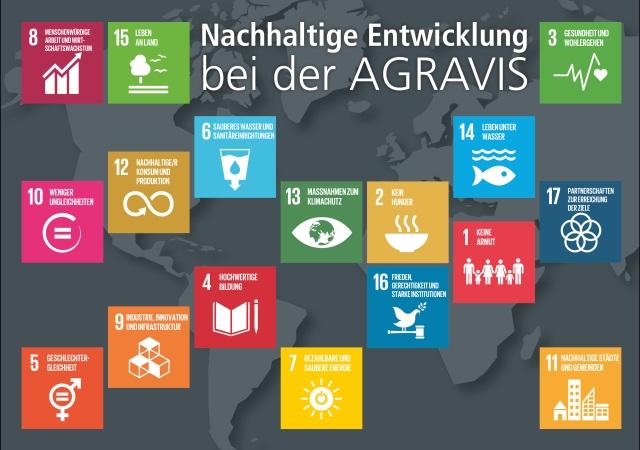 """""""Voll nachhaltig"""" – Folge 4 der SDG-Audioreihe der AGRAVIS online"""