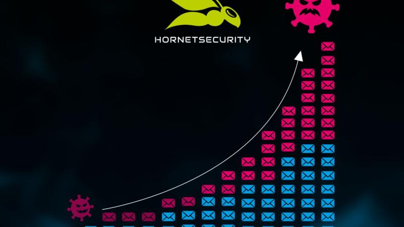 Auf diese Cyberbedrohungen müssen sich Unternehmen 2021 einstellen