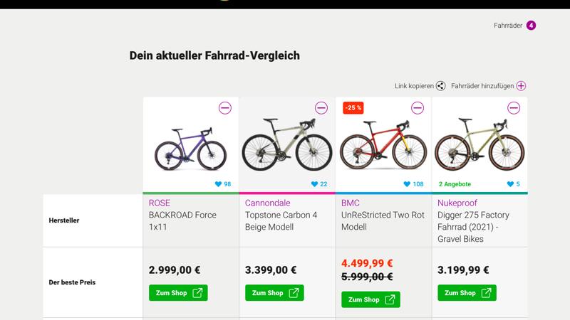 The Cycleverse launcht den Fahrrad- und E-Bike Vergleich.