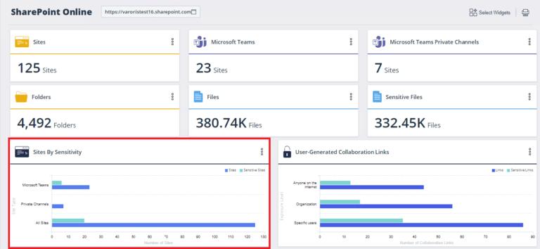 Varonis mit neuen Funktionen zur Bekämpfung von Insider-Bedrohungen und Collaboration-Risiken in Microsoft 365