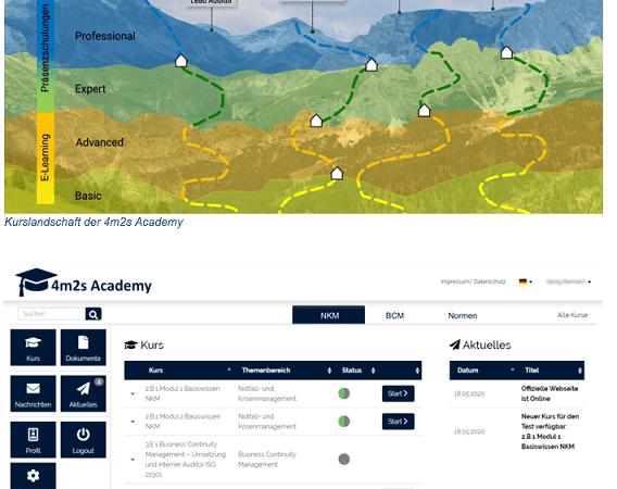 4m2s Academy für integrale Sicherheit: CONTECHNET kooperiert mit 4 Management 2 Security GmbH