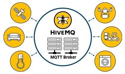HiveMQ erhält 9,3 Millionen Euro Seed-Finanzierung, um das Wachstum zu beschleunigen und die steigende Nachfrage nach IoT-Konnektivität zu bedienen
