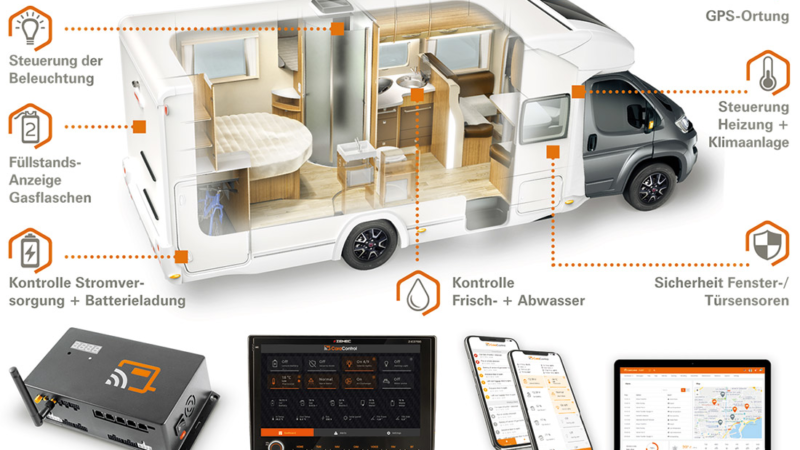 CaraControl – Smart Home für Reisemobile
