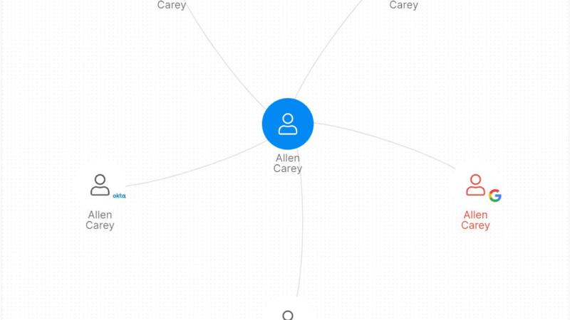 Mehr Datensicherheit in unternehmenskritischen Cloud-Diensten: Varonis stellt DatAdvantage Cloud vor