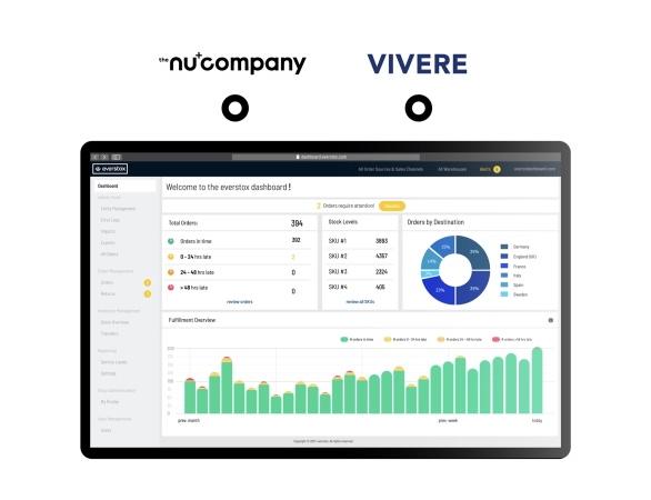Vivere und the nu company optimieren mit der everstox Cloud-Technologie ihre Logistikprozesse und expandieren ins europäische Ausland