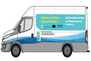 Wasser schützen, Zukunft sichern