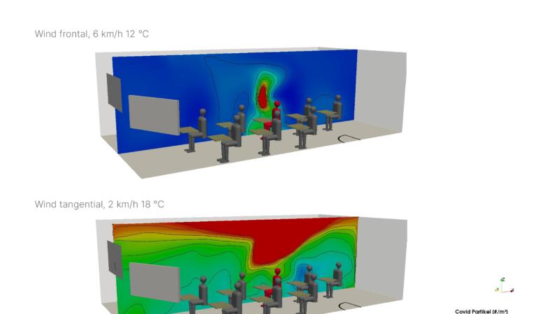 Lüftungsanlagen schützen zuverlässiger als Fensterlüftung vor hohen Aerosolkonzentrationen