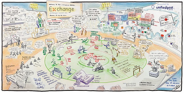 E-Invoicing Exchange Summit Vienna 2021: The Big Picture